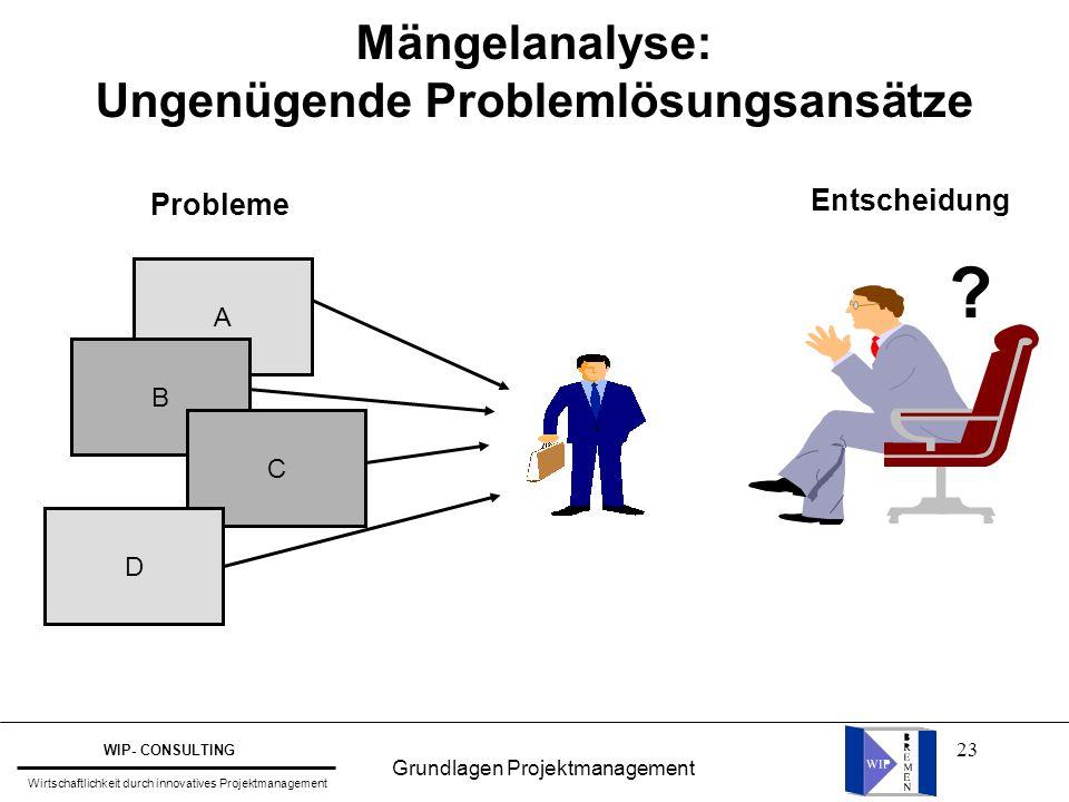 Ungenügende Problemlösungsansätze