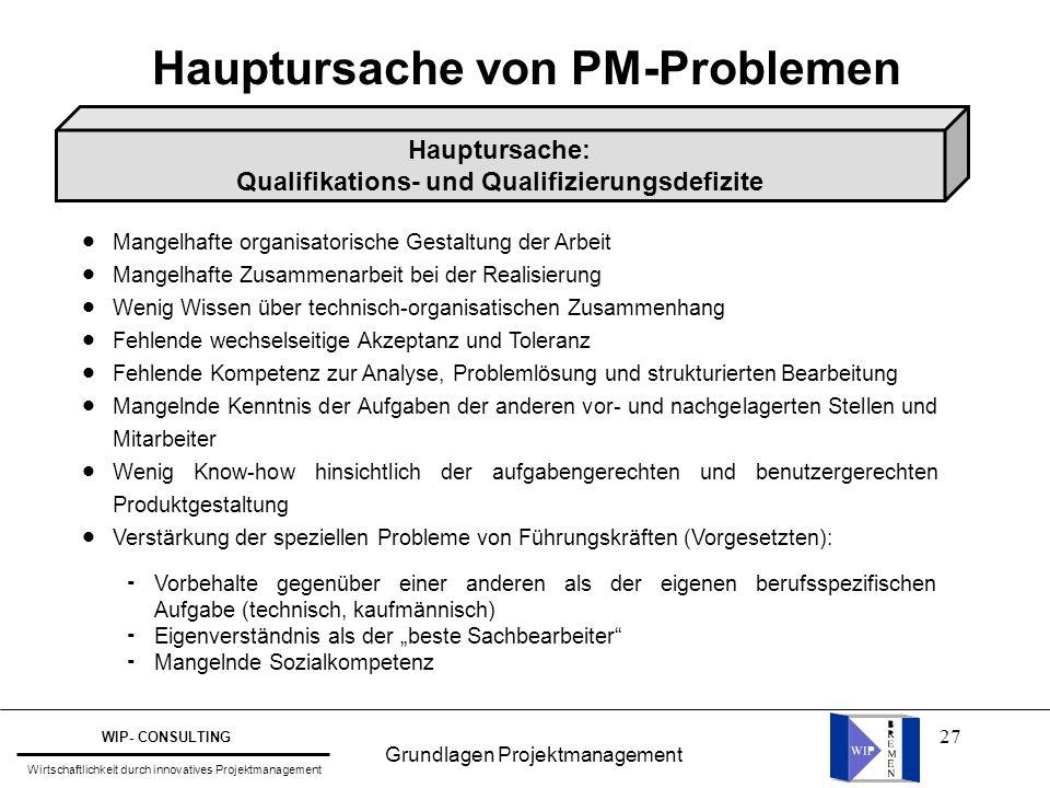Hauptursache von PM-Problemen