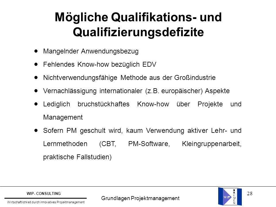 Mögliche Qualifikations- und Qualifizierungsdefizite