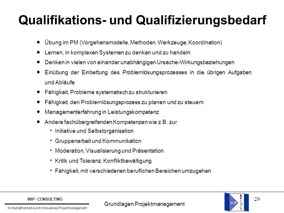 Qualifikations- und Qualifizierungsbedarf
