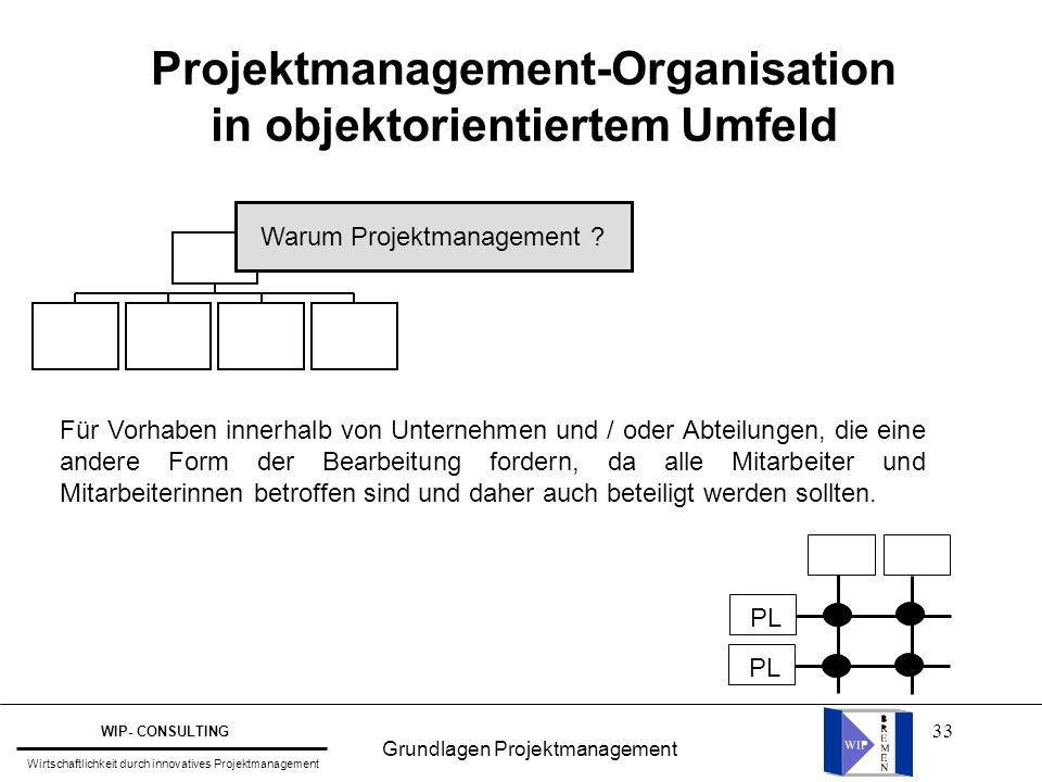 Projektmanagement-Organisation in objektorientiertem Umfeld
