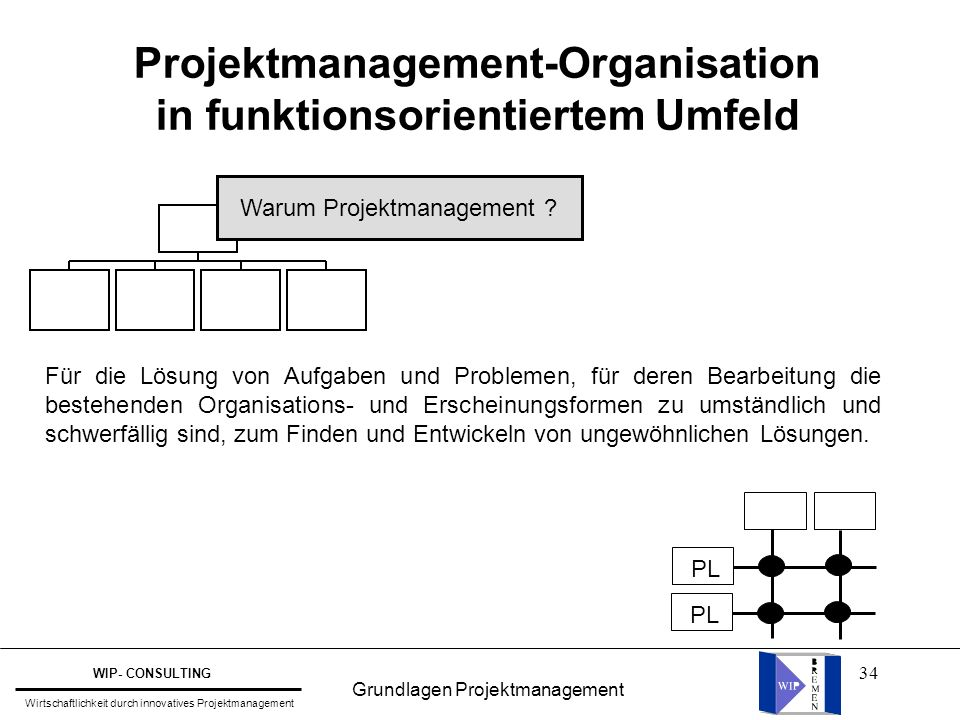 Projektmanagement-Organisation in funktionsorientiertem Umfeld