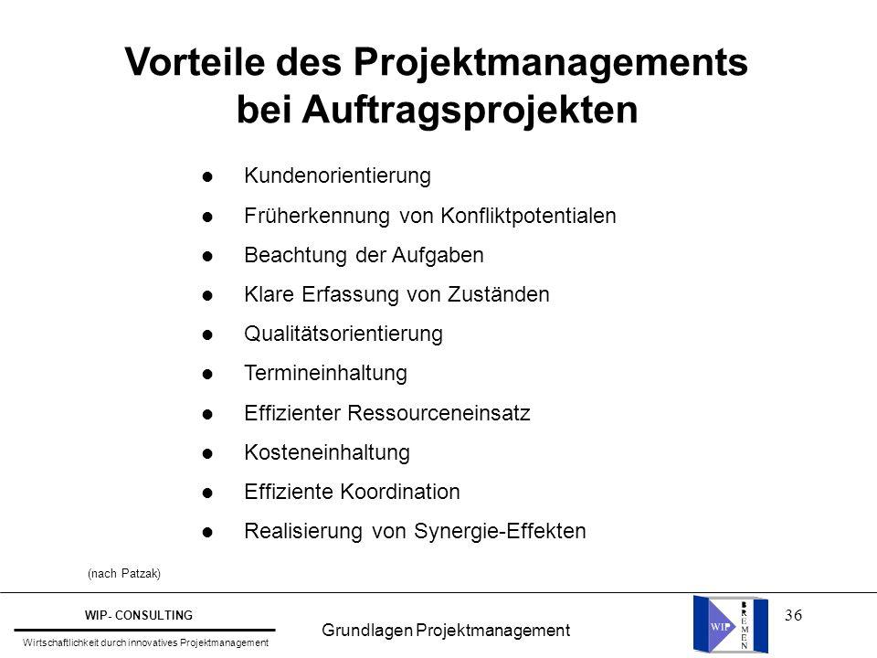 Vorteile des Projektmanagements bei Auftragsprojekten