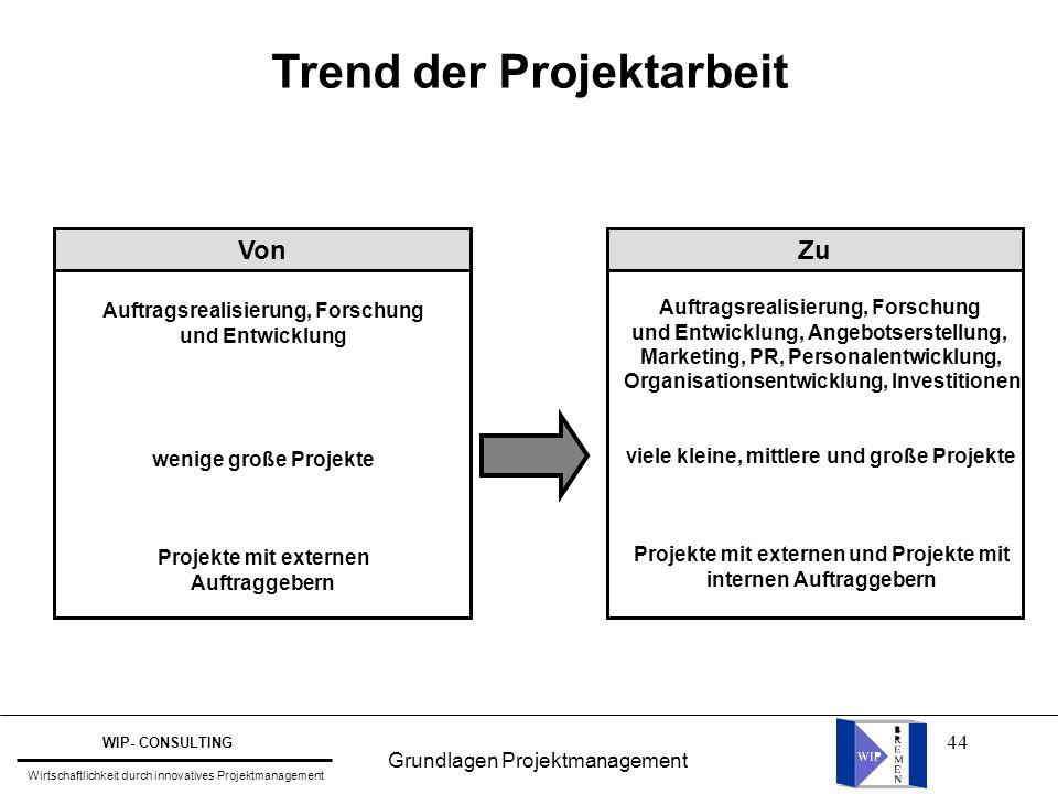 Trend der Projektarbeit