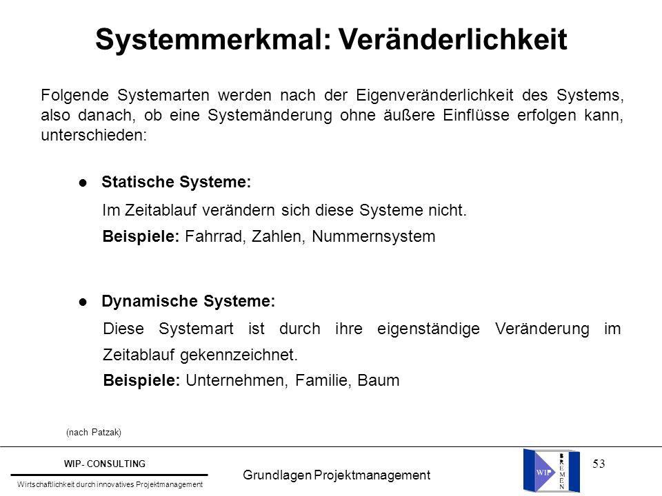 Systemmerkmal: Veränderlichkeit