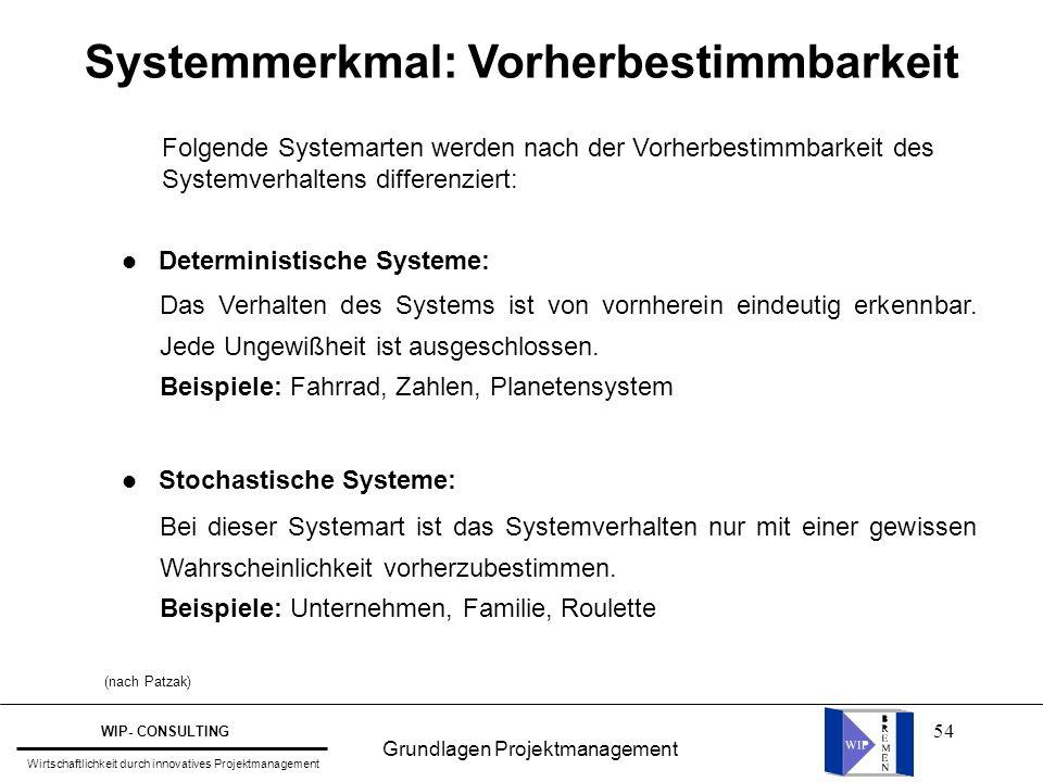 Systemmerkmal: Vorherbestimmbarkeit
