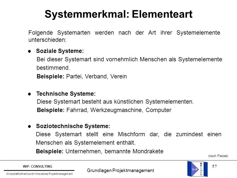 Systemmerkmal: Elementeart