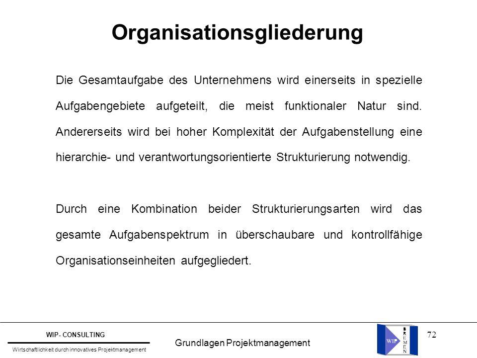 Organisationsgliederung