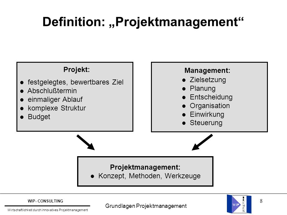 "Definition: ""Projektmanagement"