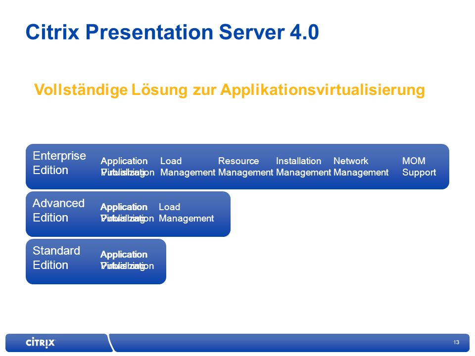 Citrix Presentation Server 4.0