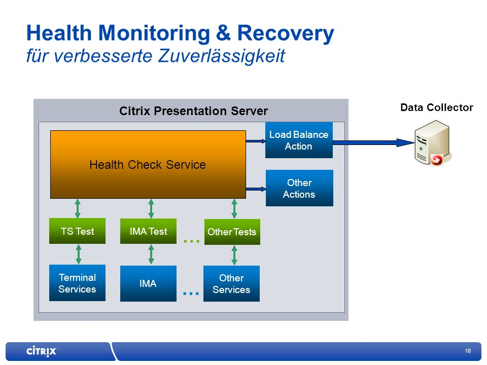 Citrix Presentation Server