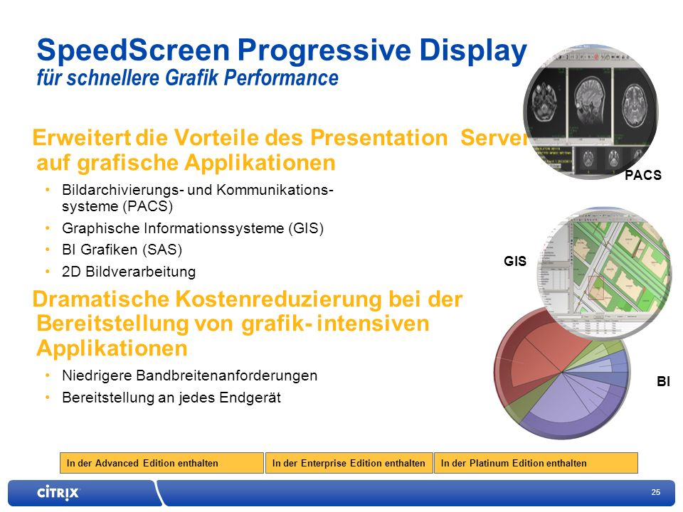 SpeedScreen Progressive Display für schnellere Grafik Performance