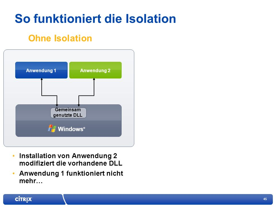 So funktioniert die Isolation