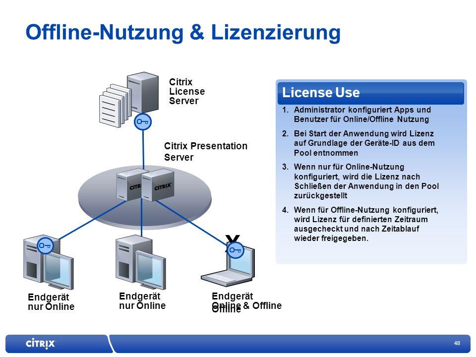 Offline-Nutzung & Lizenzierung