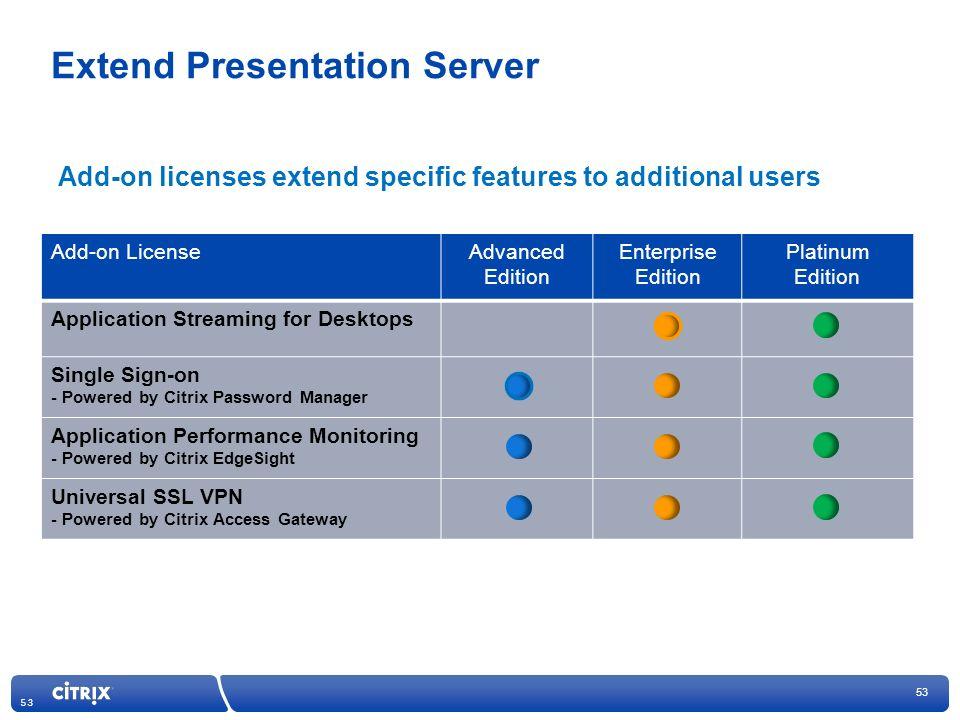 Extend Presentation Server