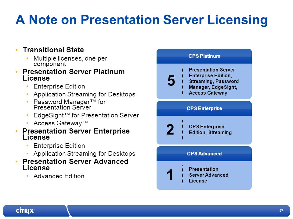 A Note on Presentation Server Licensing