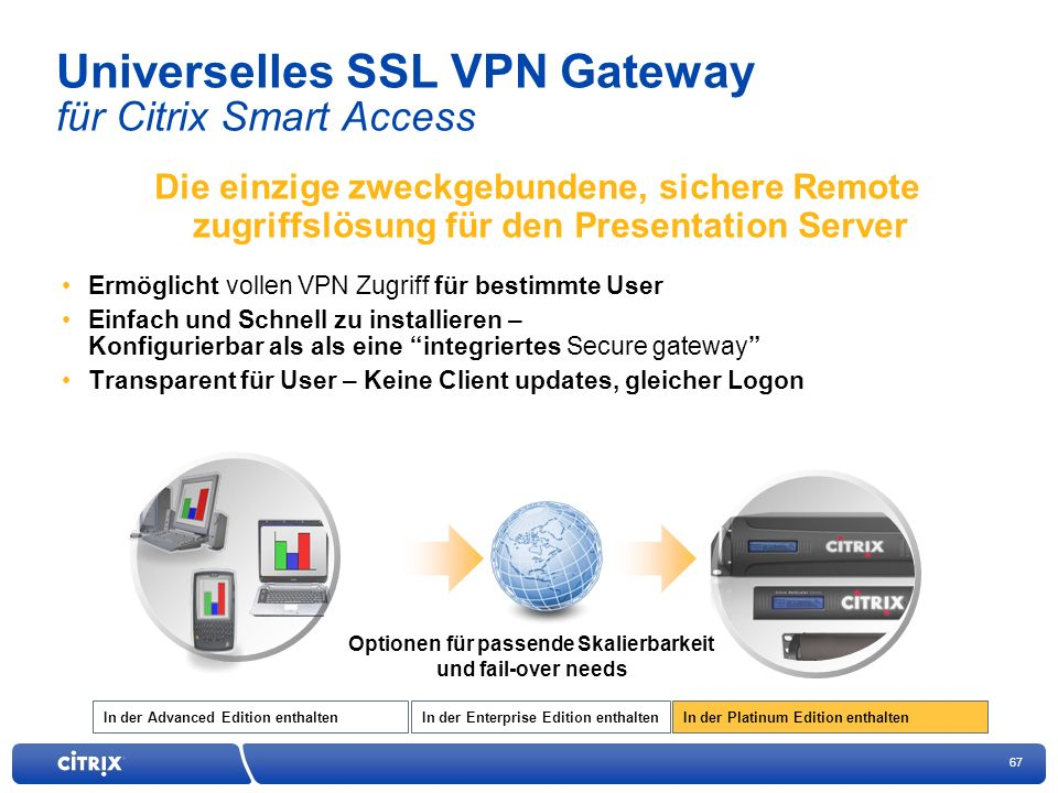 Universelles SSL VPN Gateway für Citrix Smart Access