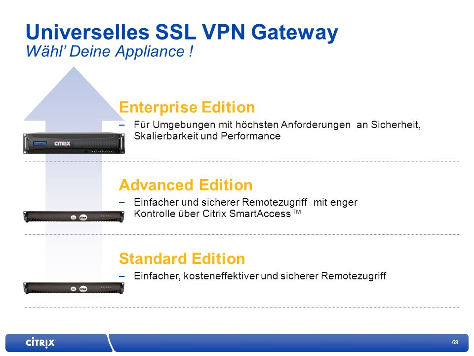 Universelles SSL VPN Gateway Wähl' Deine Appliance !