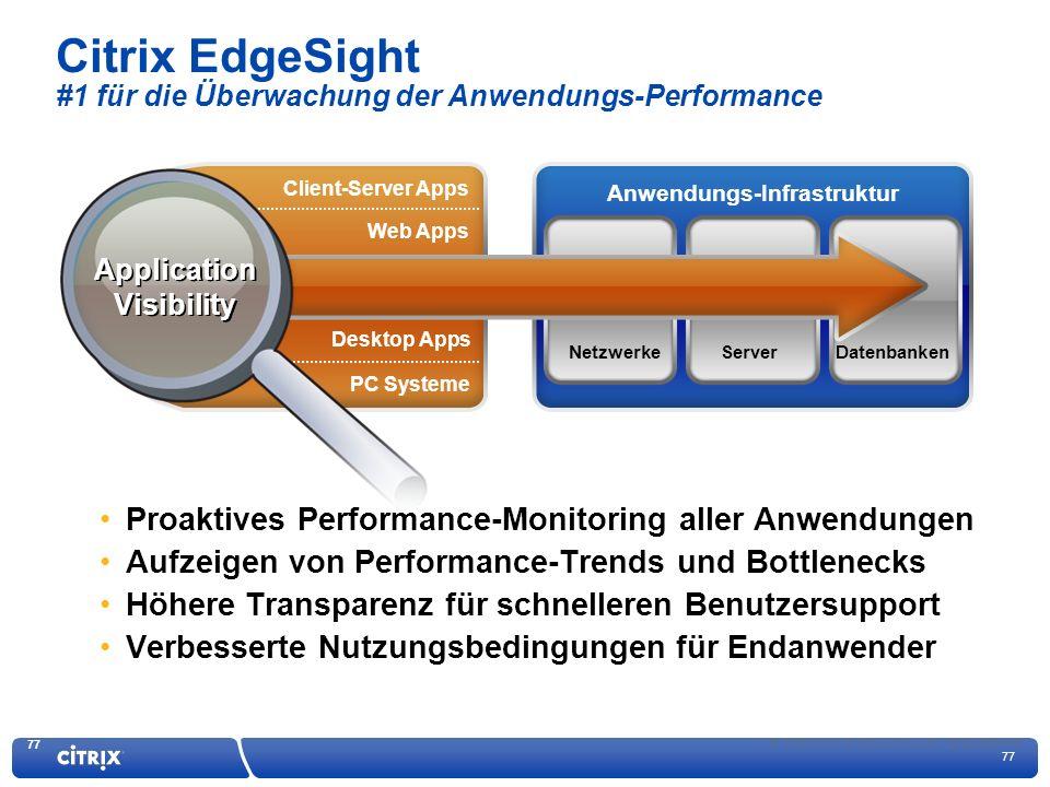 Citrix EdgeSight #1 für die Überwachung der Anwendungs-Performance