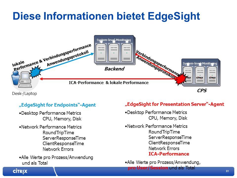 Diese Informationen bietet EdgeSight