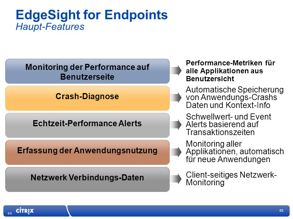 EdgeSight for Endpoints Haupt-Features