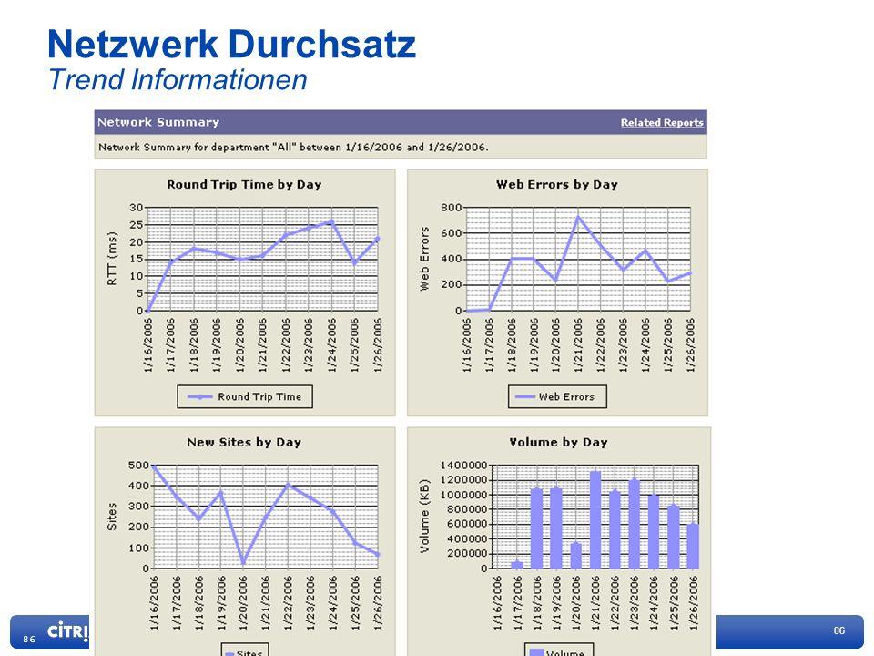 Netzwerk Durchsatz Trend Informationen