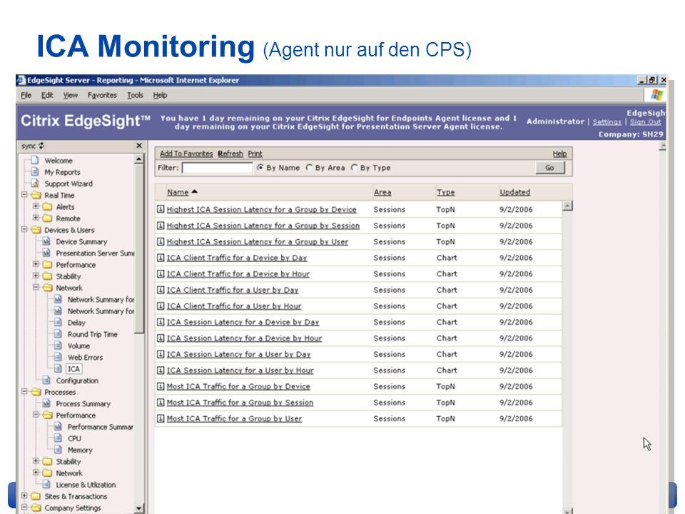 ICA Monitoring (Agent nur auf den CPS)
