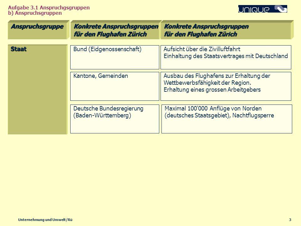 Konkrete Anspruchsgruppen für den Flughafen Zürich
