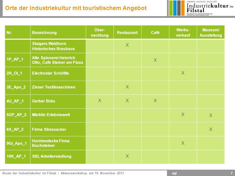 Orte der Industriekultur mit touristischem Angebot