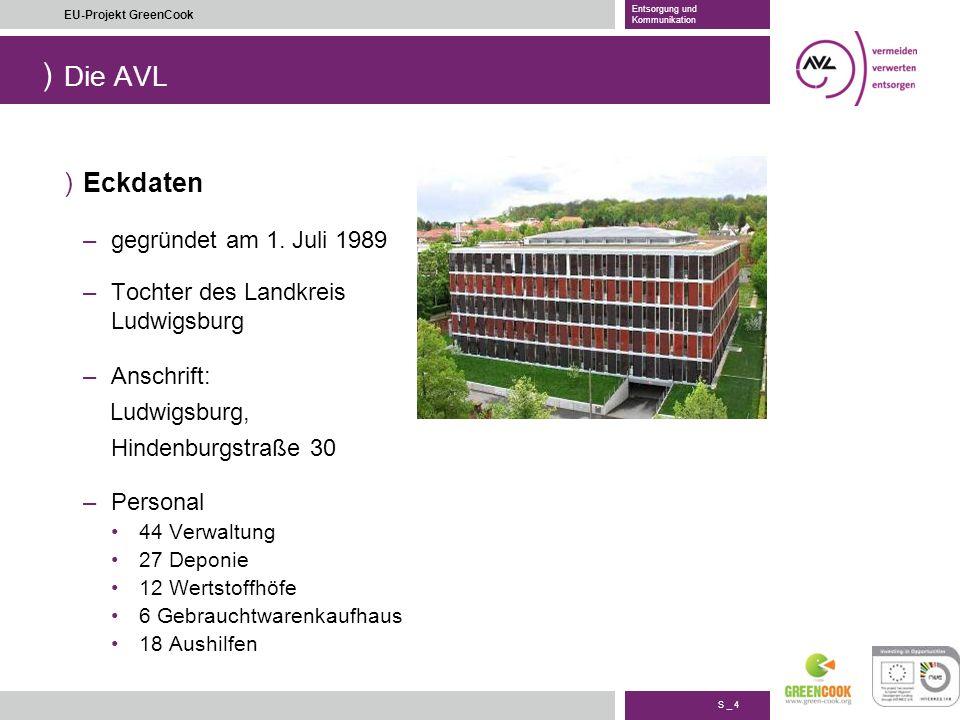 Die AVL Eckdaten gegründet am 1. Juli 1989