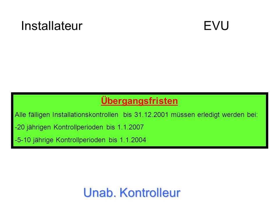 Installateur EVU Eigentümer Unab. Kontrolleur Übergangsfristen