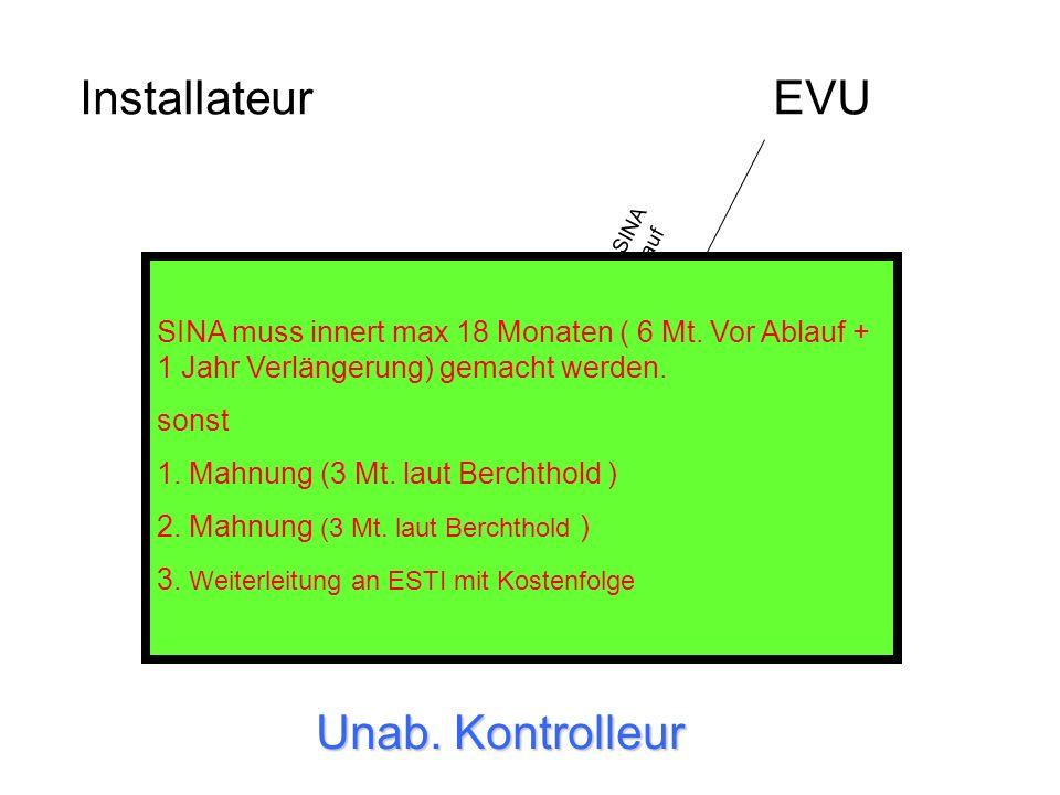 Installateur EVU Eigentümer Unab. Kontrolleur