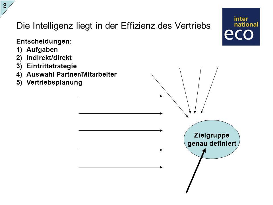 Die Intelligenz liegt in der Effizienz des Vertriebs