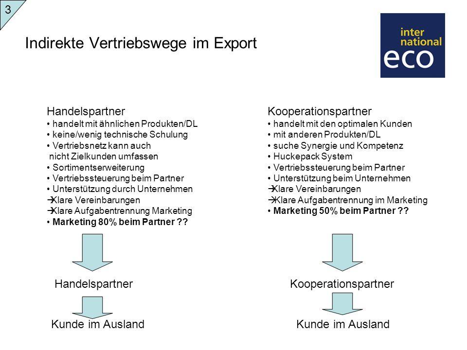 Indirekte Vertriebswege im Export
