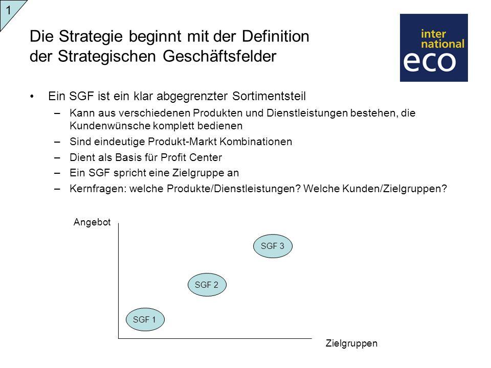 1Die Strategie beginnt mit der Definition der Strategischen Geschäftsfelder. Ein SGF ist ein klar abgegrenzter Sortimentsteil.