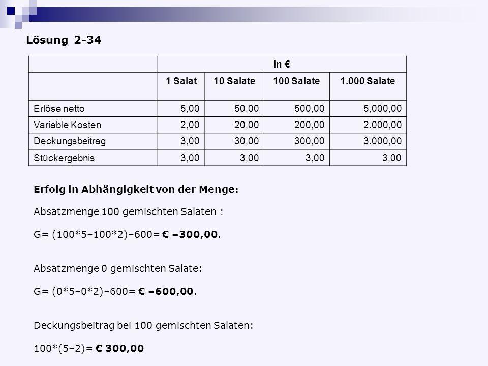 Lösung 2-34 in € 1 Salat 10 Salate 100 Salate 1.000 Salate