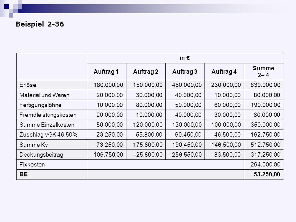 Beispiel 2-36 in € Auftrag 1 Auftrag 2 Auftrag 3 Auftrag 4 Summe 2– 4