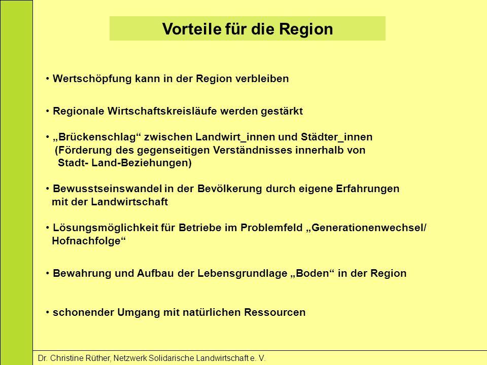 Vorteile für die Region