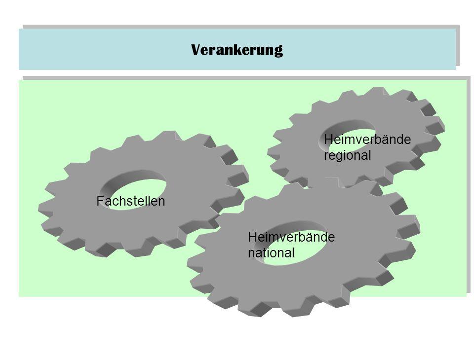 Verankerung Heimverbände regional Fachstellen Heimverbände national