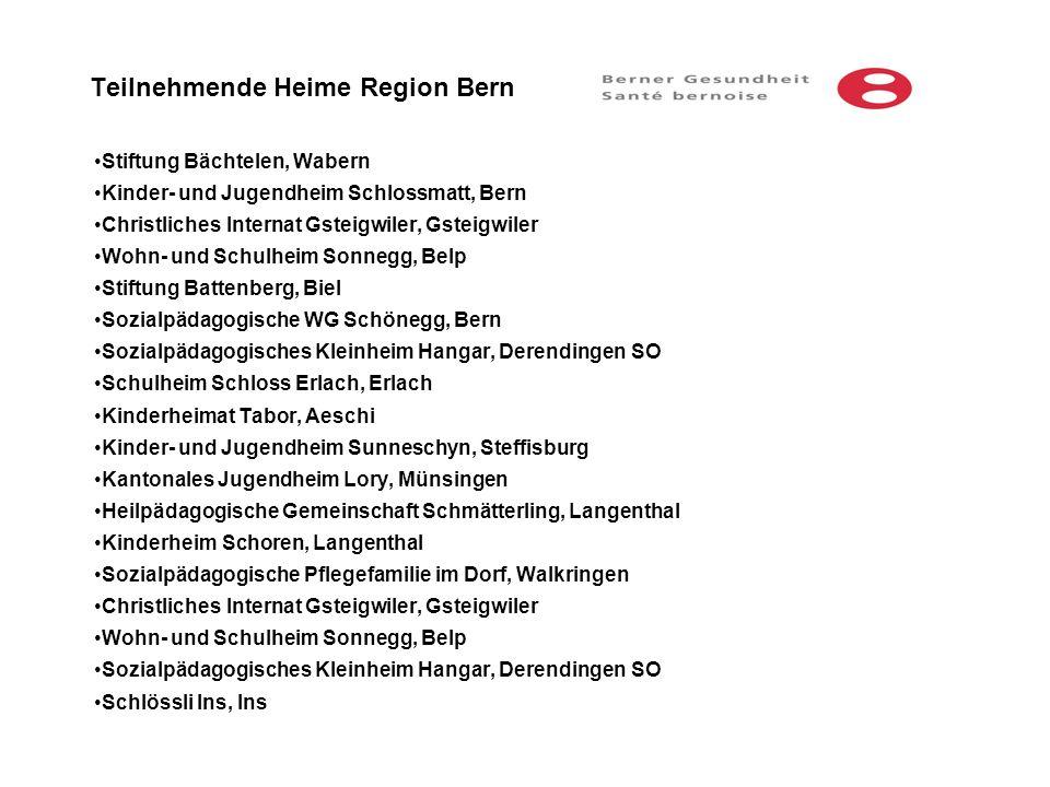 Teilnehmende Heime Region Bern