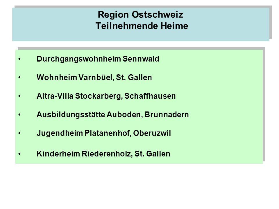 Region Ostschweiz Teilnehmende Heime