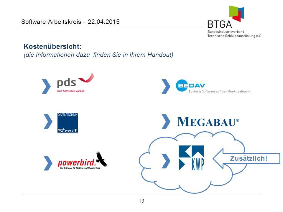 Kostenübersicht: Zusätzlich! Software-Arbeitskreis – 22.04.2015