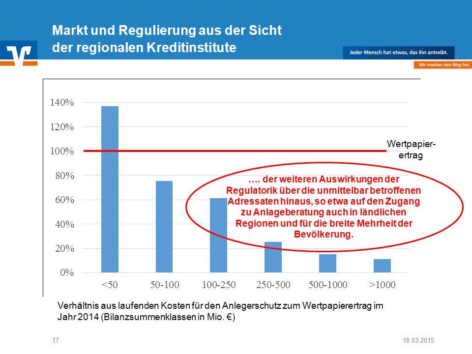 Markt und Regulierung aus der Sicht der regionalen Kreditinstitute