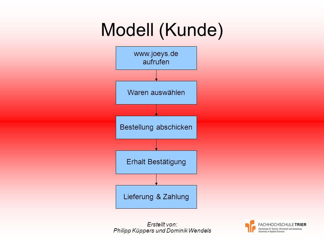 Modell (Kunde) www.joeys.de aufrufen Waren auswählen