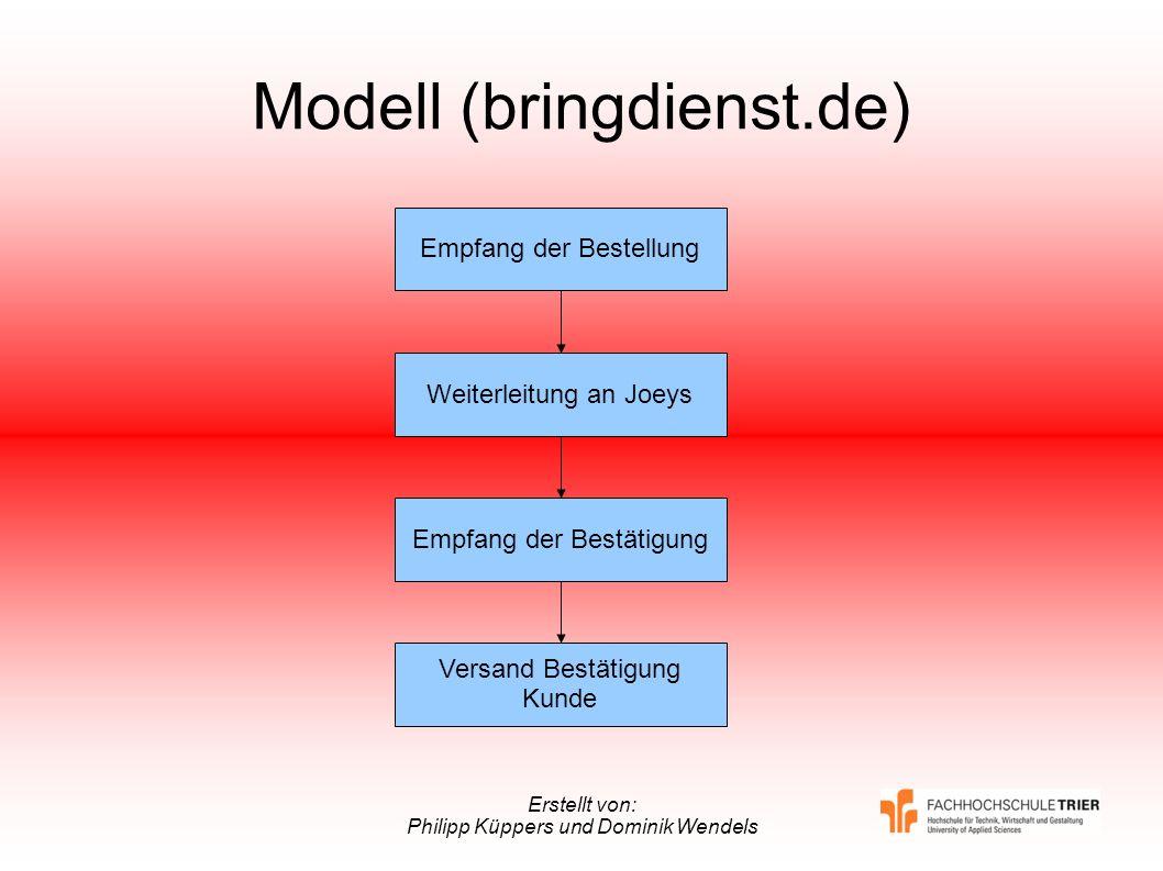 Modell (bringdienst.de)
