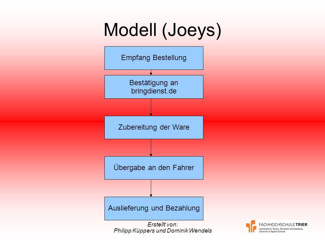 Modell (Joeys) Empfang Bestellung Bestätigung an bringdienst.de