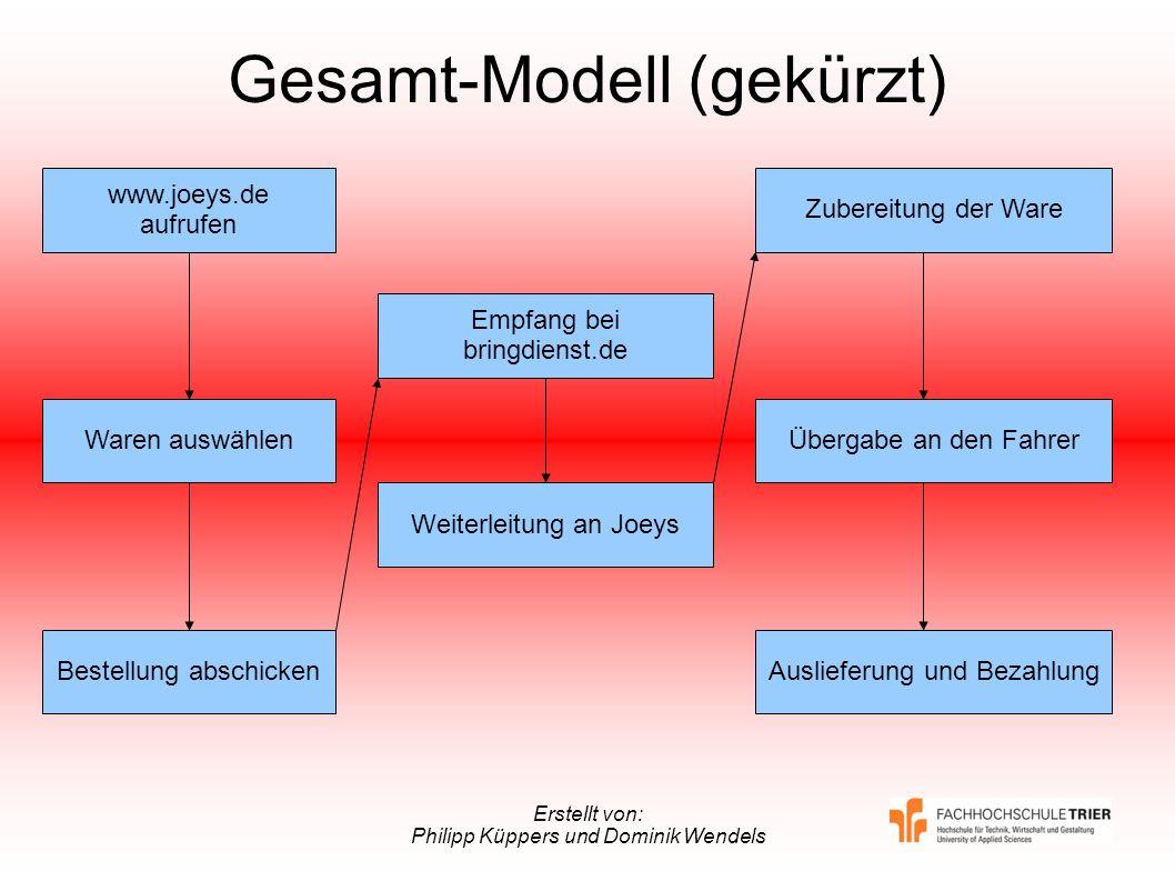 Gesamt-Modell (gekürzt)