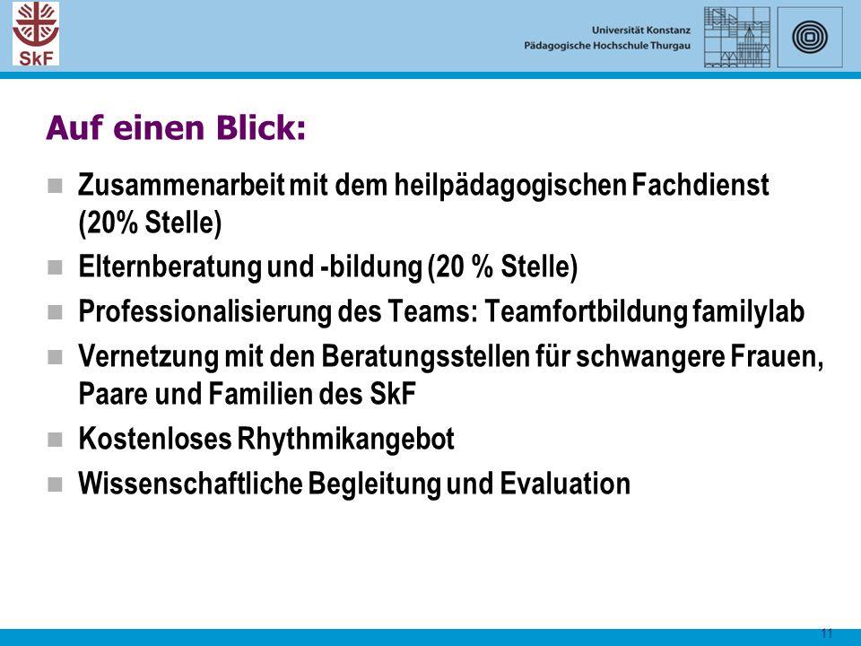 Auf einen Blick: Zusammenarbeit mit dem heilpädagogischen Fachdienst (20% Stelle) Elternberatung und -bildung (20 % Stelle)
