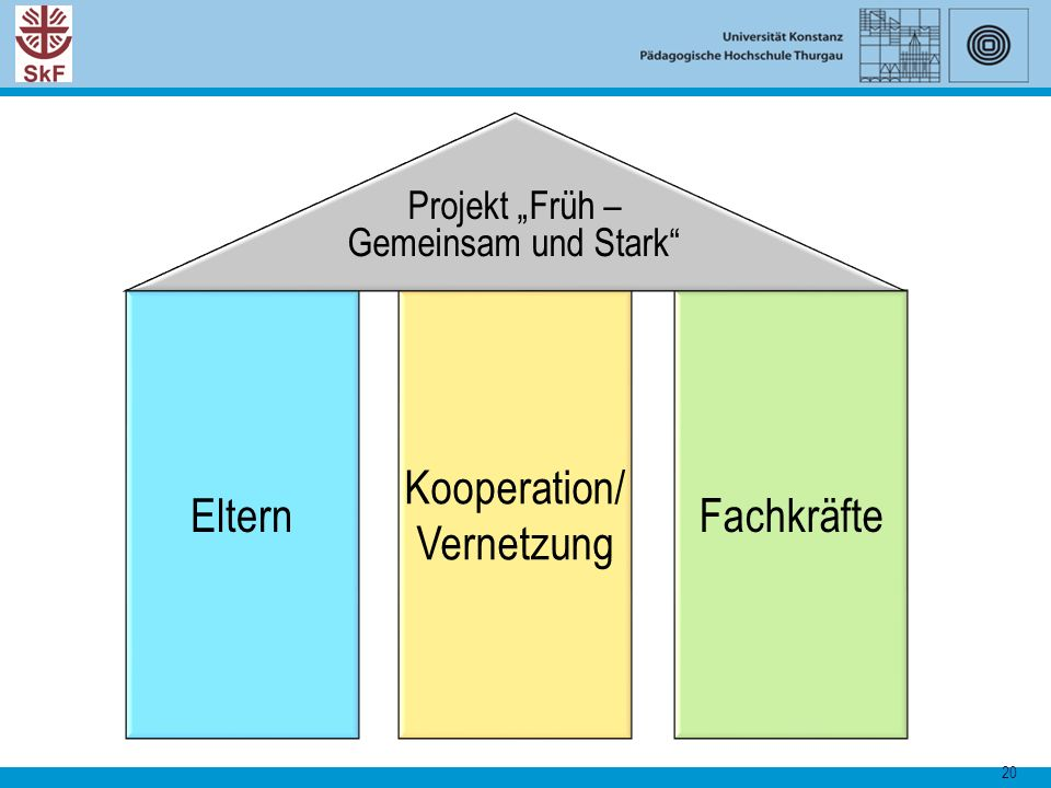 Kooperation/Vernetzung Fachkräfte