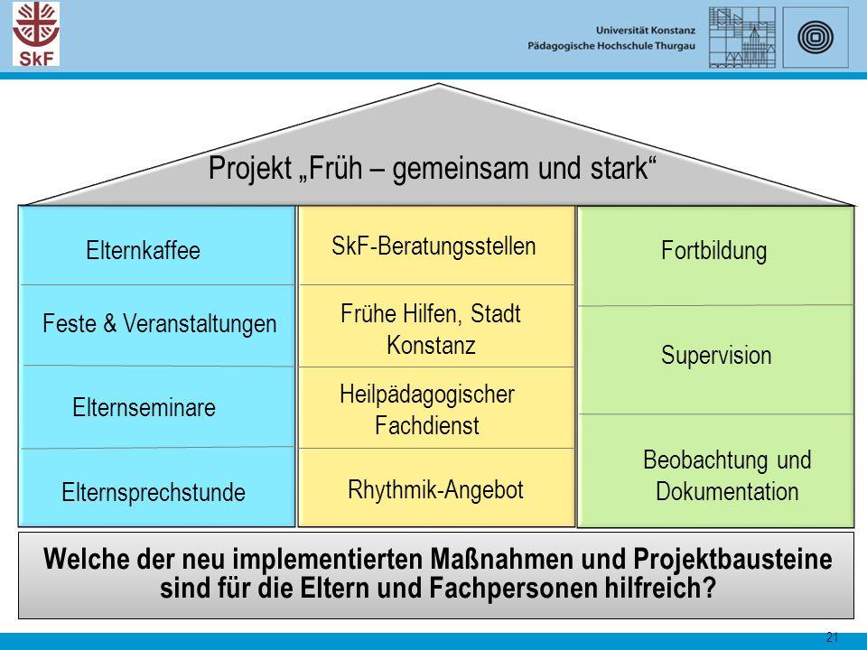 """Projekt """"Früh – gemeinsam und stark"""
